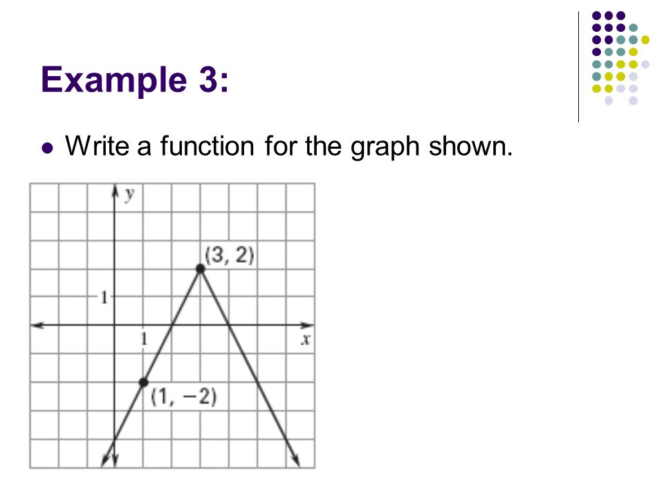Example 3: Write a function for the graph shown.