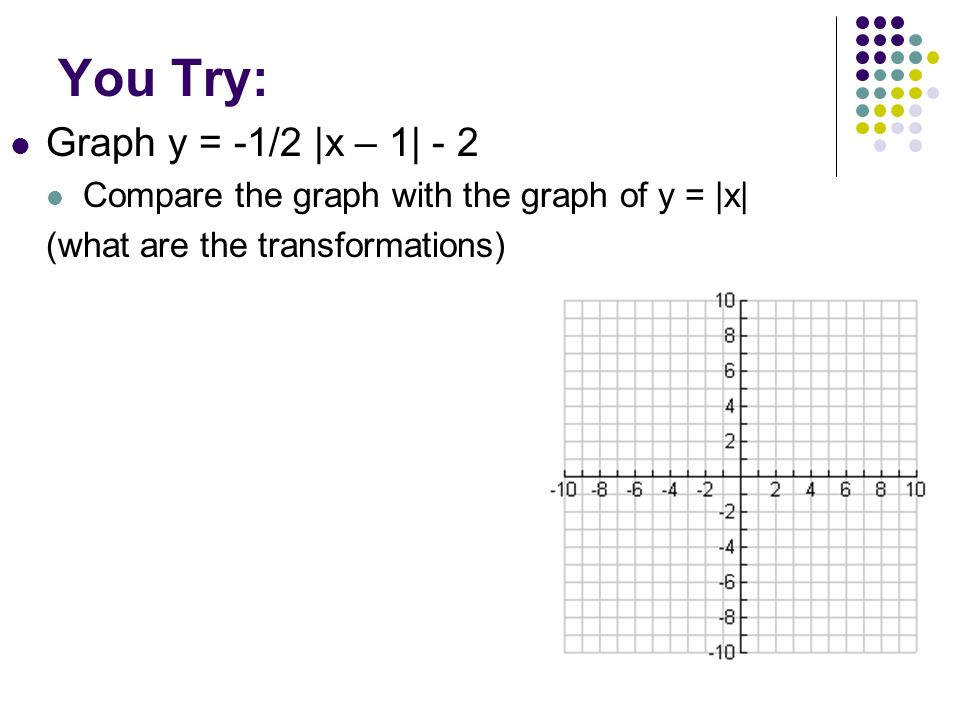 You Try: Graph y = -1/2 |x – 1| - 2