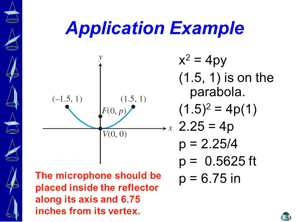 Ohhs Pre Calculus Mr J Focht Ppt Video Online Download