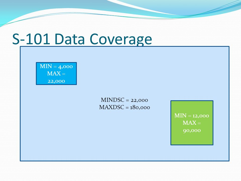 S-101 Data Coverage MIN = 4,000 MAX = 22,000 MINDSC = 22,000