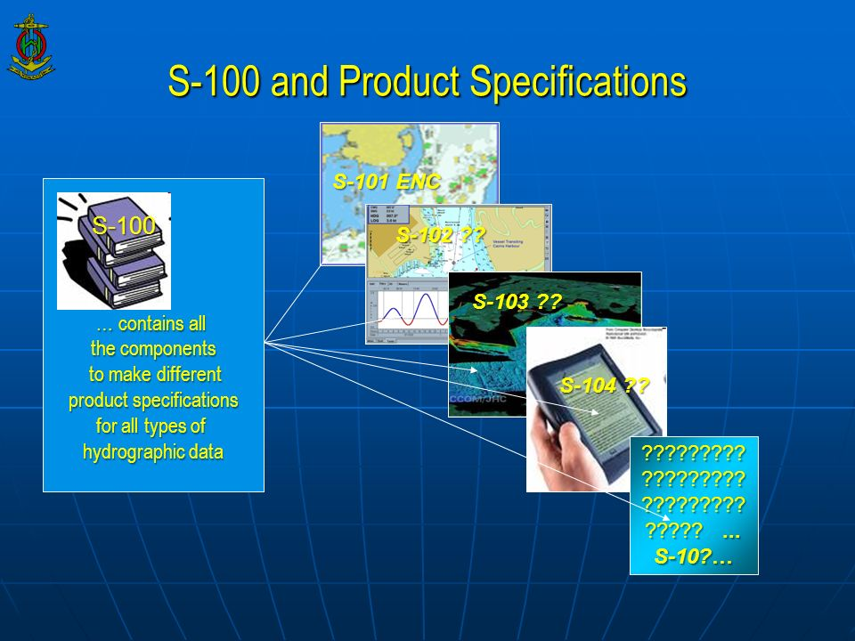 S-100 and Product Specifications