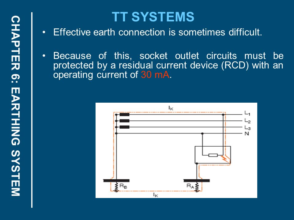 CHAPTER 6 EARTHING SYSTEM. - ppt download