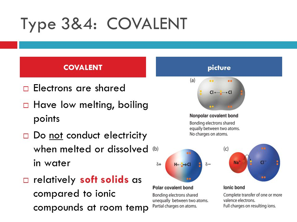 Type 3&4: COVALENT Electrons are shared