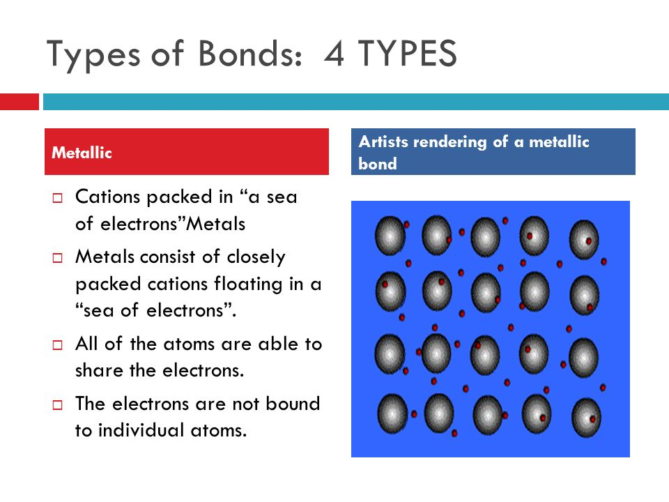 Types of Bonds: 4 TYPES Cations packed in a sea of electrons Metals