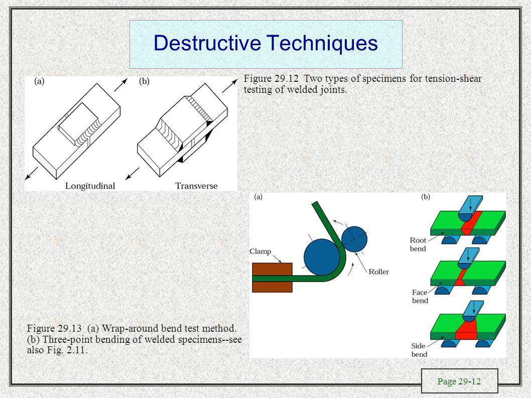 The Metallurgy Of Welding Design And Process Selection Electroslag Diagram 12 Destructive Techniques
