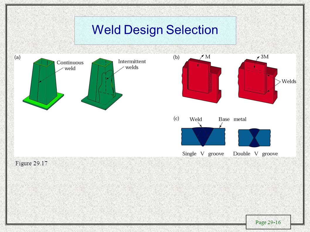 The Metallurgy Of Welding Design And Process Selection Electroslag Diagram 16 Weld Figure 2917
