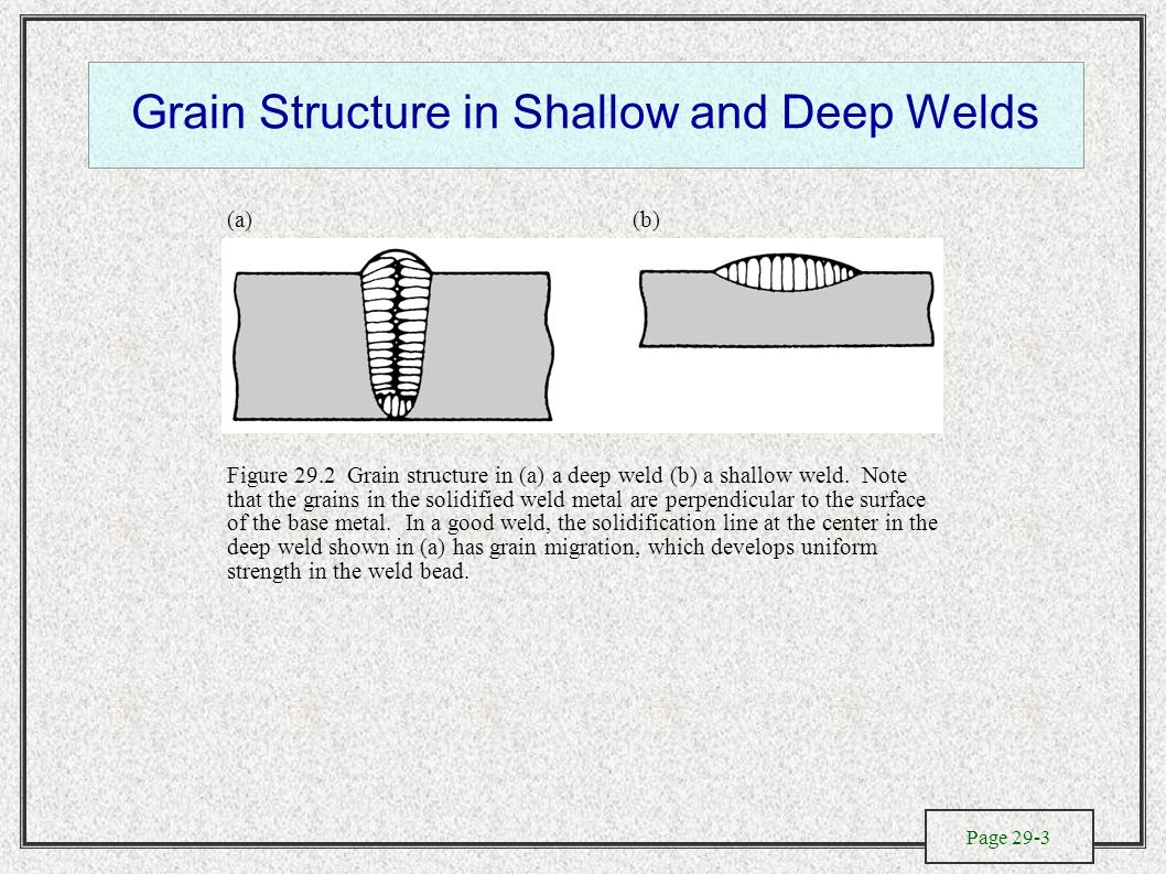 The Metallurgy Of Welding Design And Process Selection Electroslag Diagram Grain Structure In Shallow Deep Welds