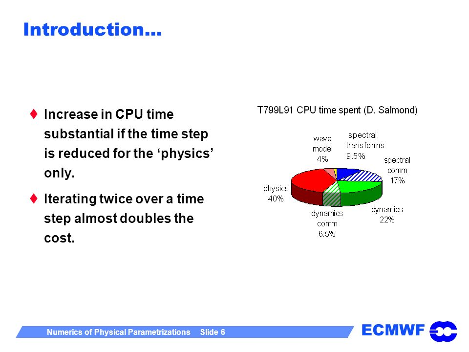 Introduction... Increase in CPU time substantial if the time step is reduced for the 'physics' only.