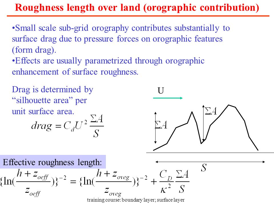 Roughness length over land (orographic contribution)