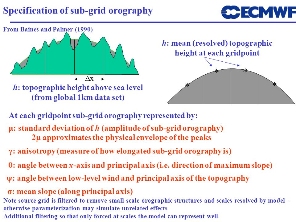 Specification of sub-grid orography