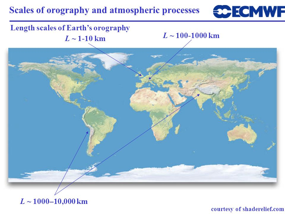 Scales of orography and atmospheric processes
