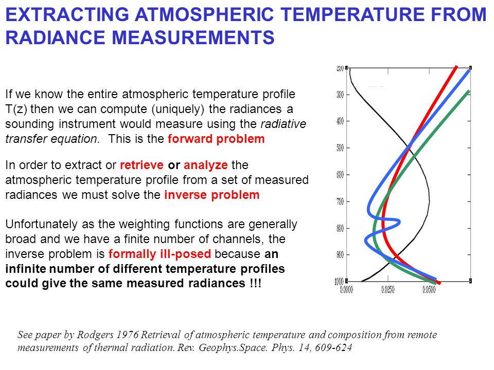 EXTRACTING ATMOSPHERIC TEMPERATURE FROM RADIANCE MEASUREMENTS