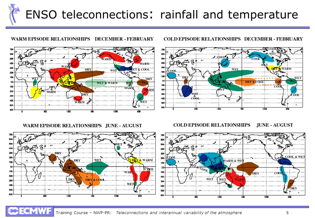 ENSO teleconnections: rainfall and temperature