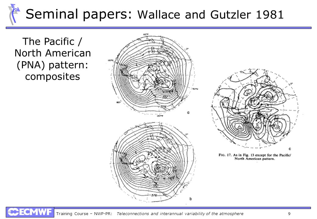 Seminal papers: Wallace and Gutzler 1981