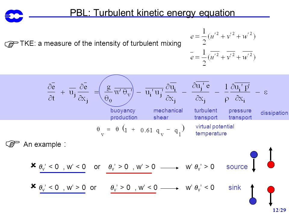 PBL: Turbulent kinetic energy equation