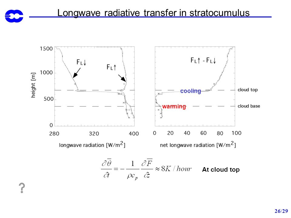 Longwave radiative transfer in stratocumulus