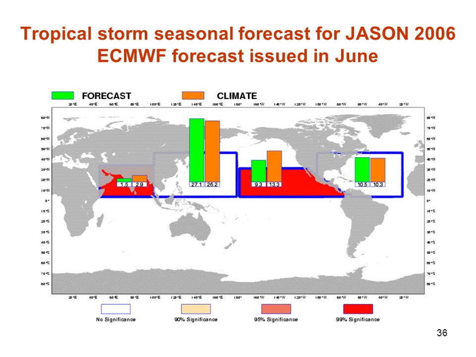 Tropical storm seasonal forecast for JASON 2006 ECMWF forecast issued in June
