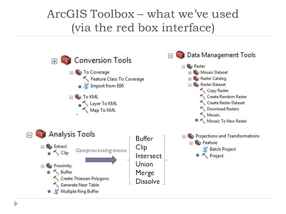 GIS concepts, skills and tools - ppt download