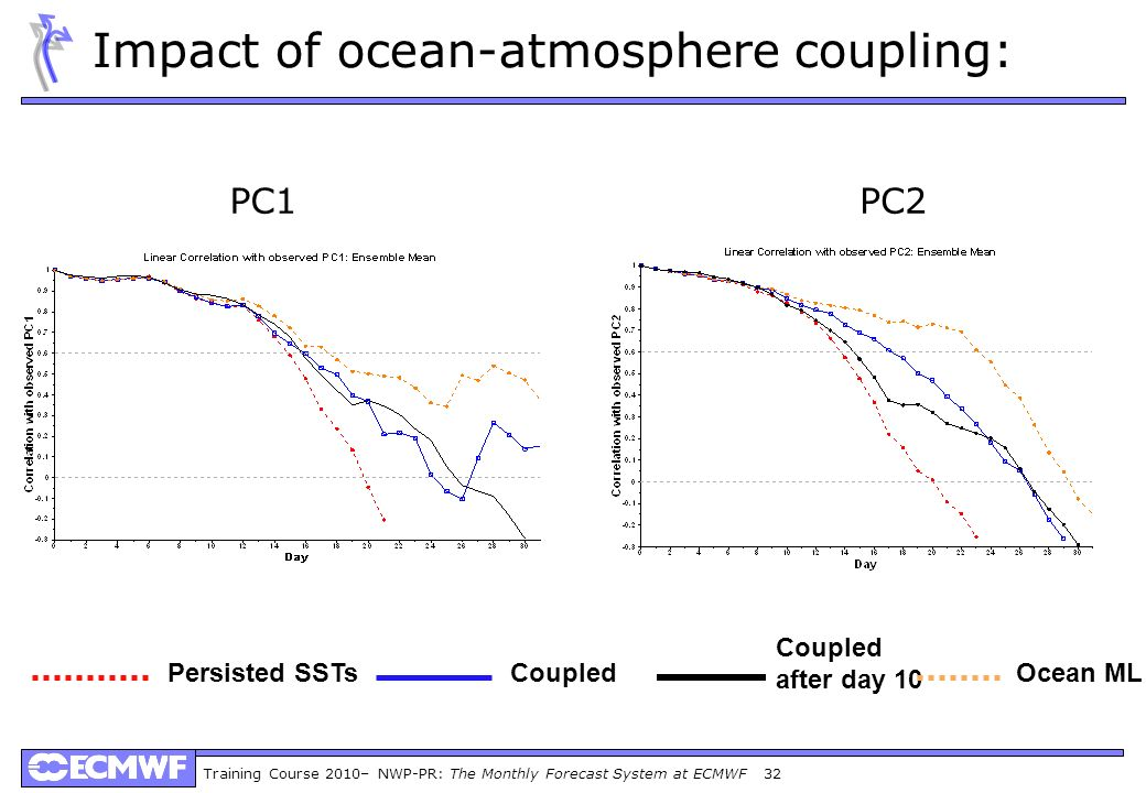 Impact of ocean-atmosphere coupling:
