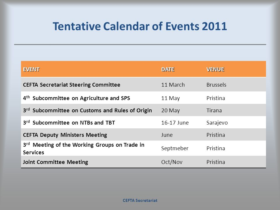 Tentative Calendar of Events 2011