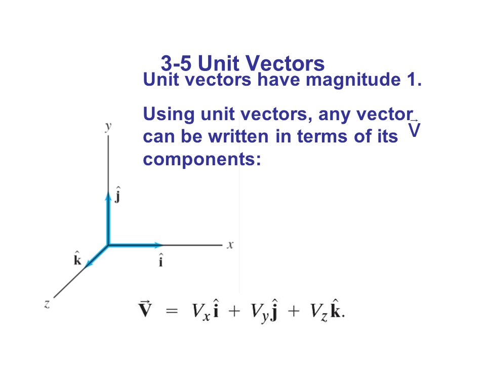 3-5 Unit Vectors Unit vectors have magnitude 1.