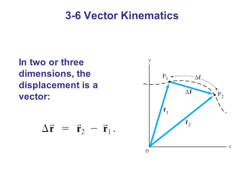 3-6 Vector Kinematics In two or three dimensions, the displacement is a vector: