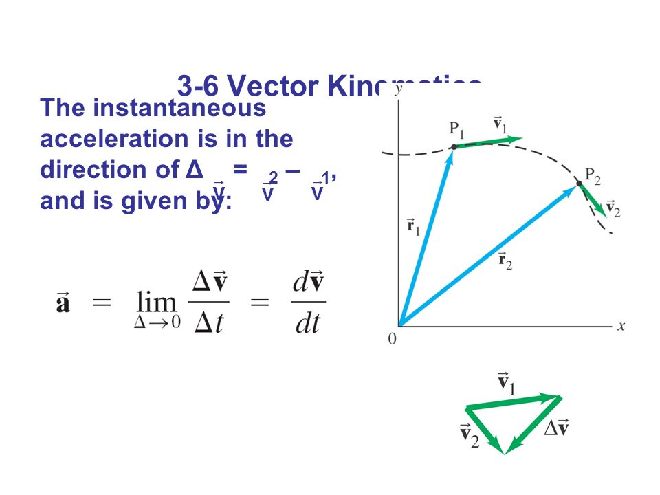3-6 Vector Kinematics The instantaneous acceleration is in the direction of Δ = 2 – 1, and is given by: