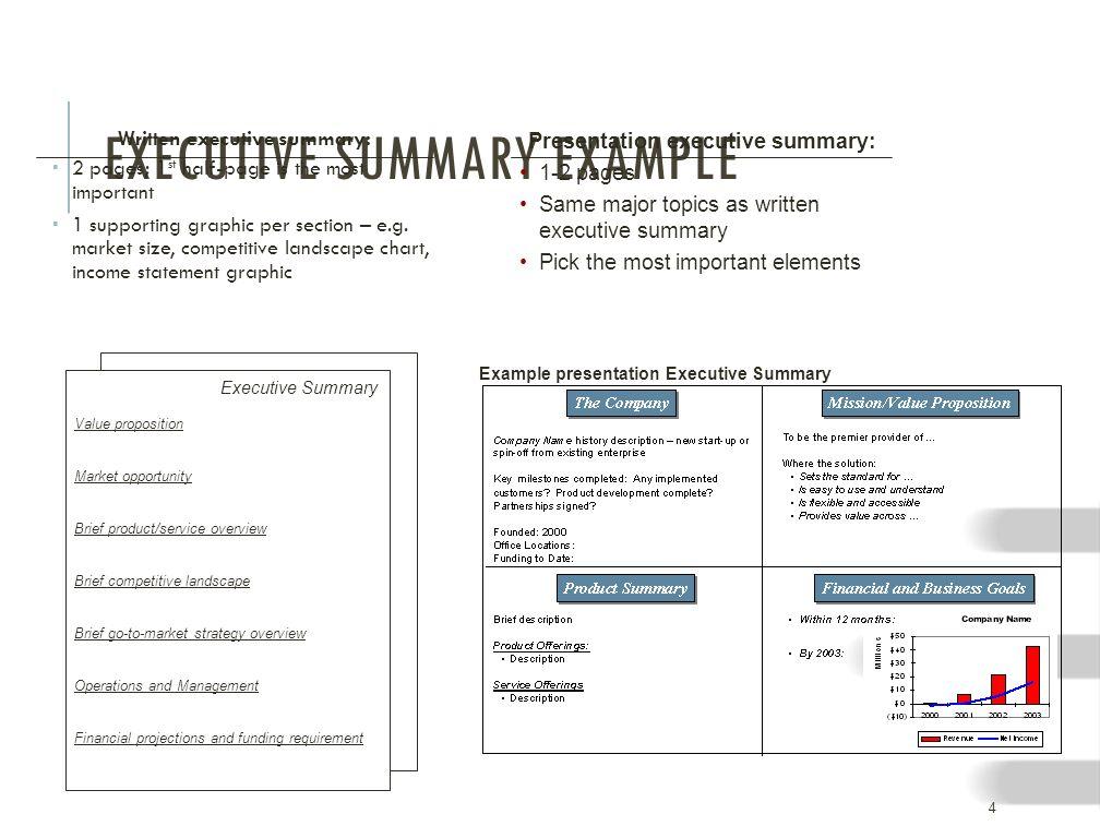 executive summary example business plan pdf