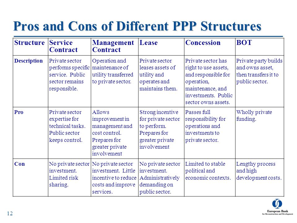 Pros and Cons of Different PPP Structures