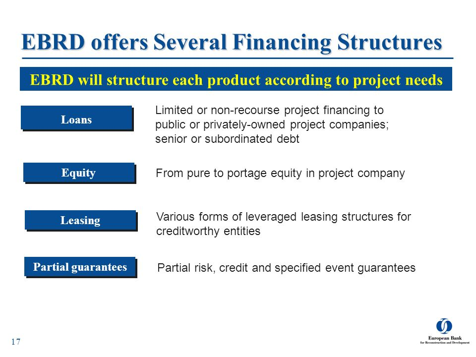 EBRD offers Several Financing Structures