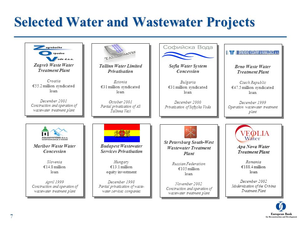 Selected Water and Wastewater Projects