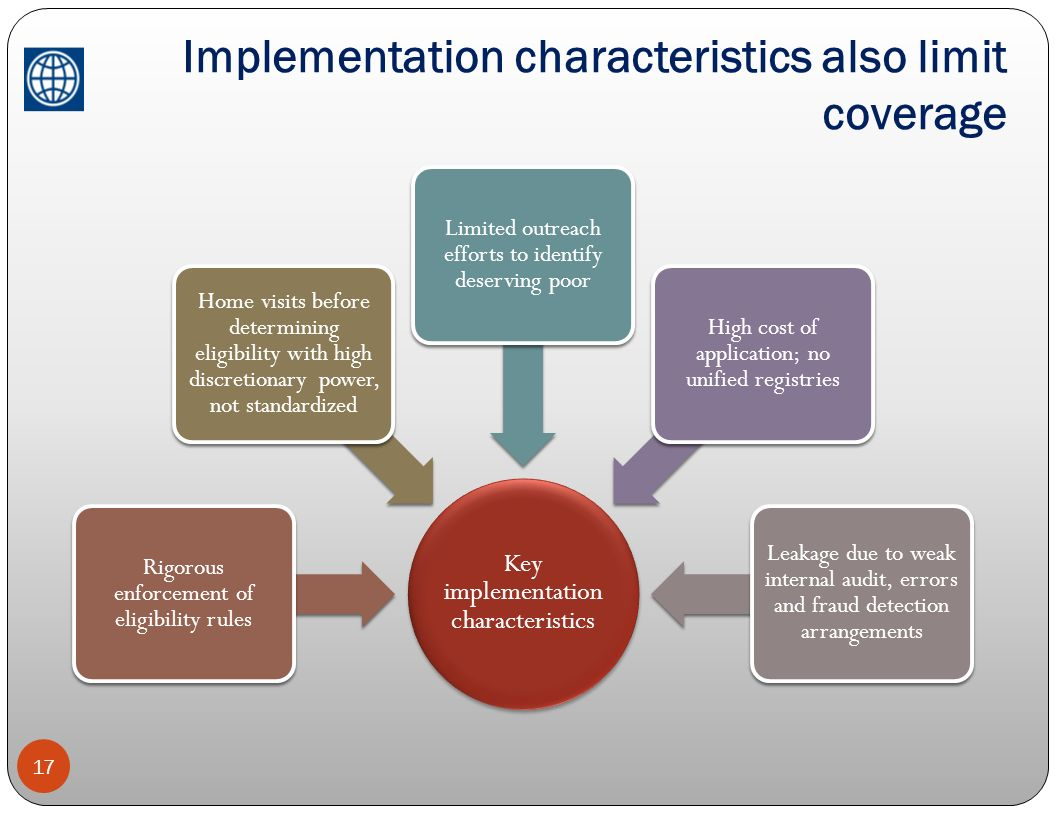 Implementation characteristics also limit coverage