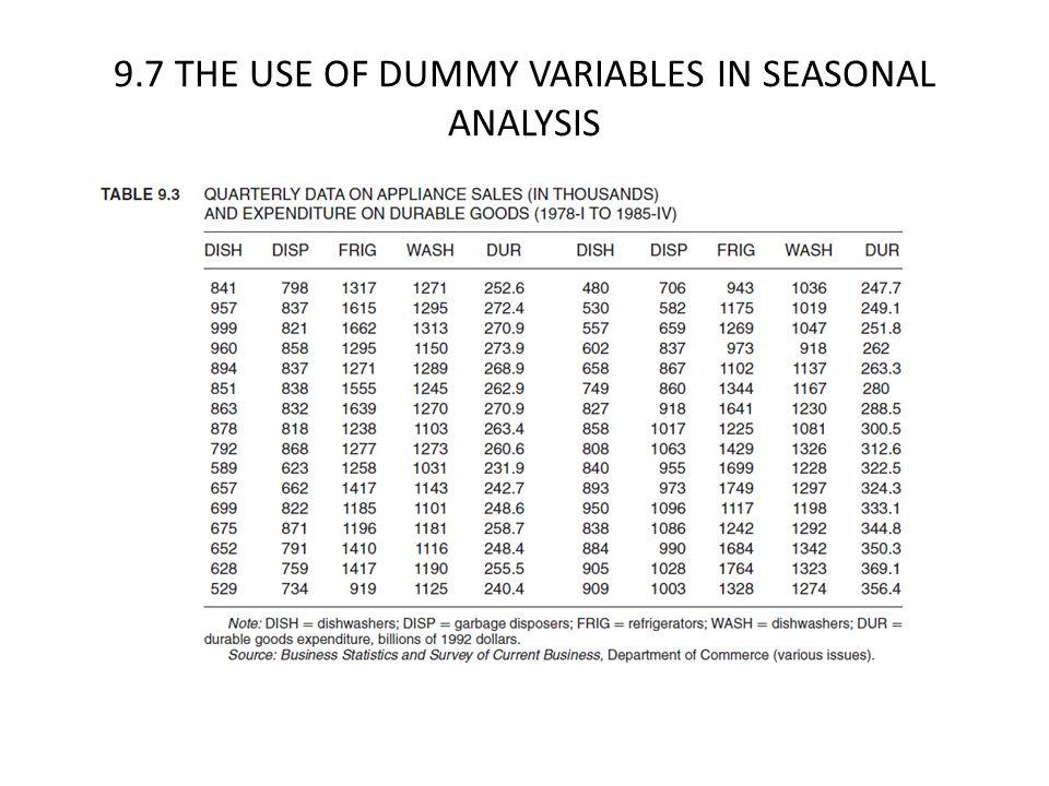 CHAPTER 9 DUMMY VARIABLE REGRESSION MODELS - ppt video online download