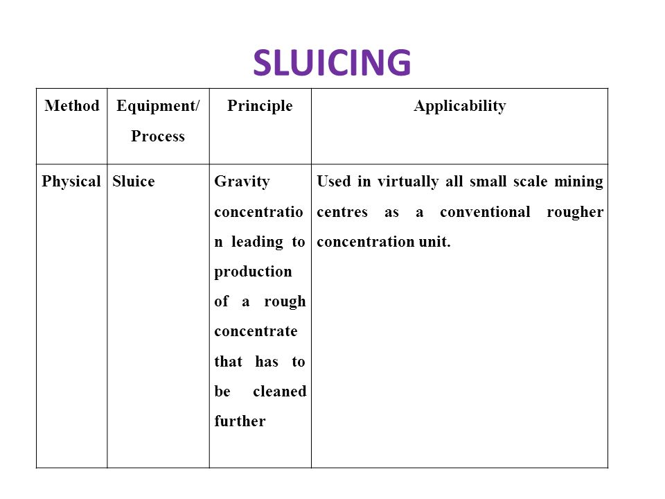 SLUICING Method Equipment/ Process Principle Applicability Physical