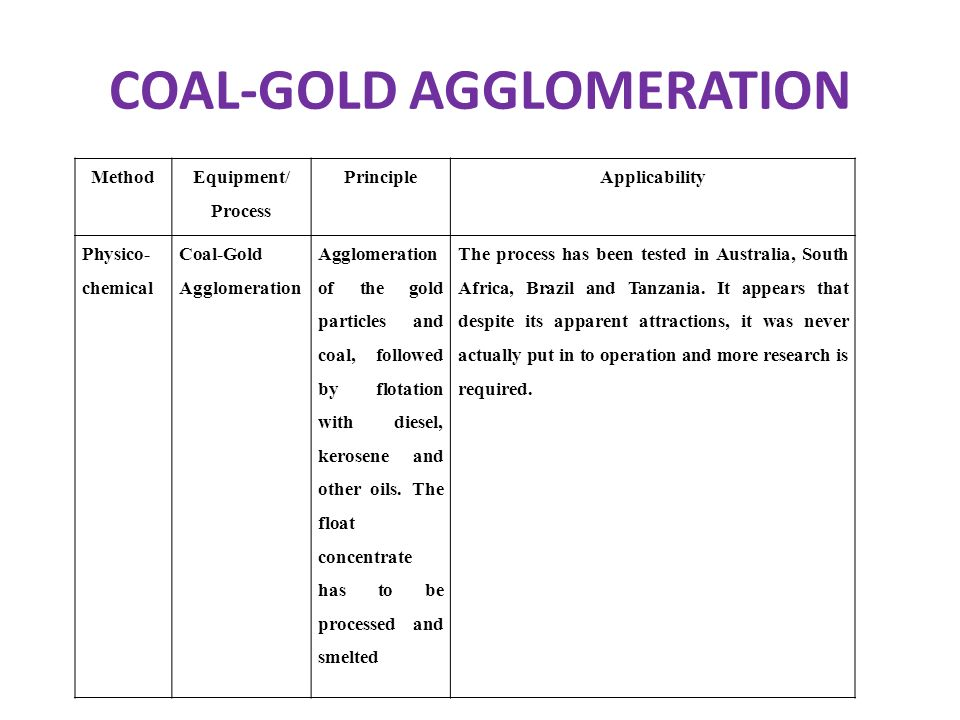 COAL-GOLD AGGLOMERATION