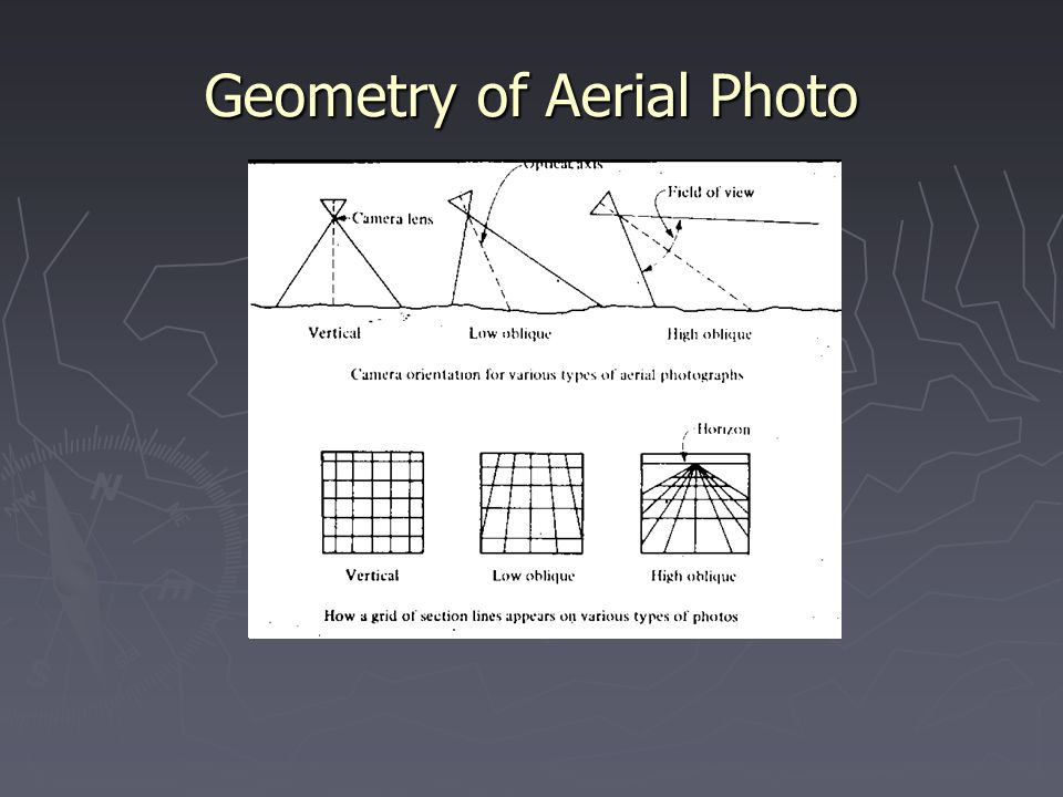Remote Sensing Geometry of Aerial Photographs - ppt video