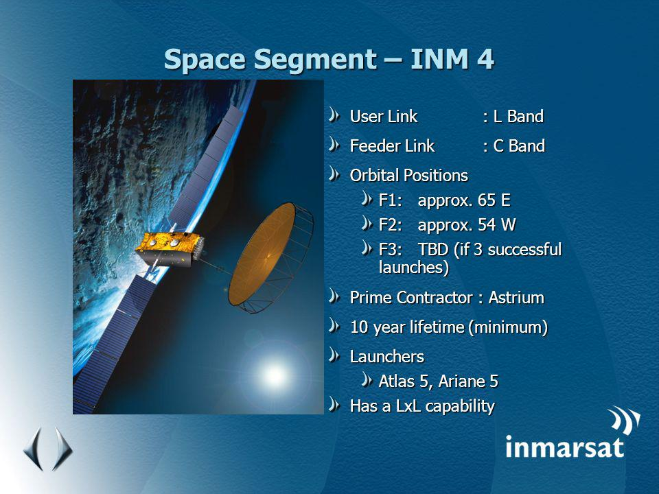 Space Segment – INM 4 User Link : L Band Feeder Link : C Band