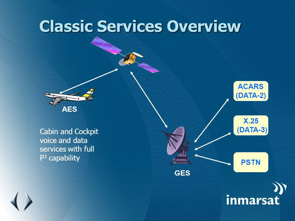 Classic Services Overview