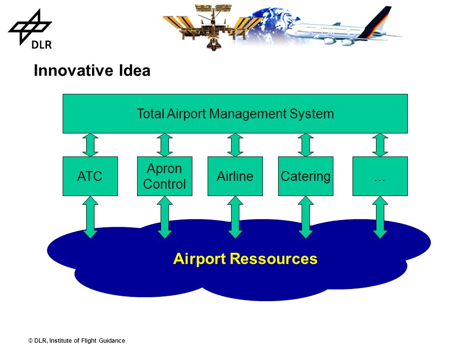Total Airport Management System