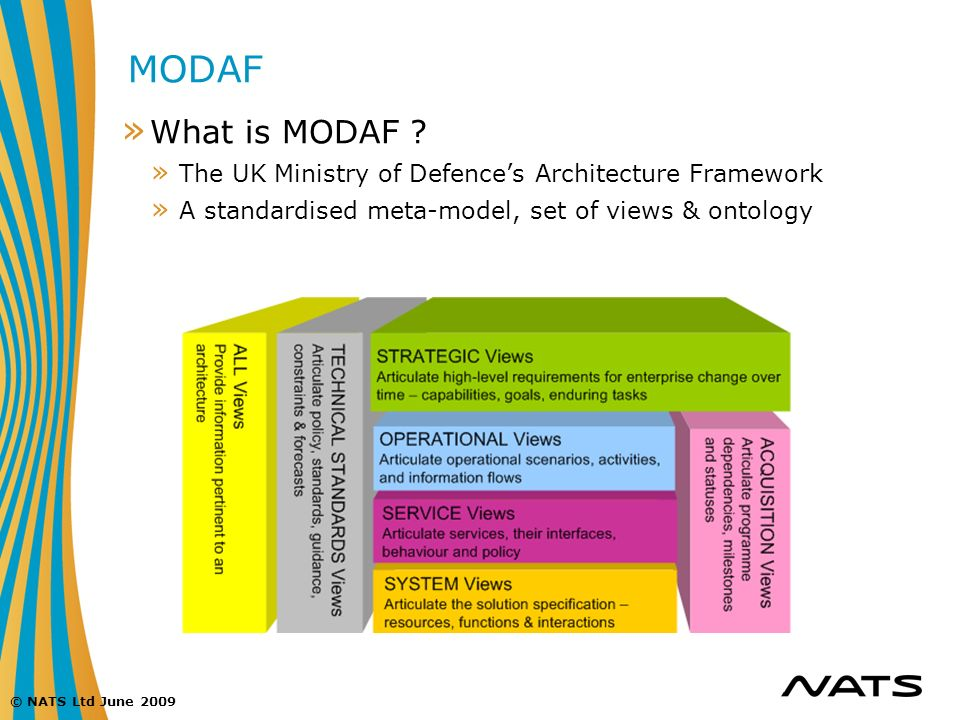 MODAF What is MODAF . The UK Ministry of Defence's Architecture Framework.
