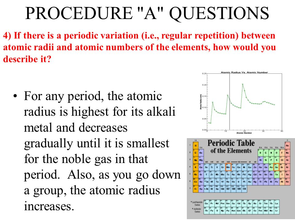 The variation of atomic properties ppt download 9 procedure urtaz Image collections