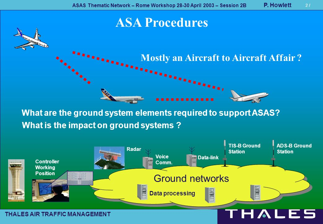 ASA Procedures Mostly an Aircraft to Aircraft Affair Ground networks
