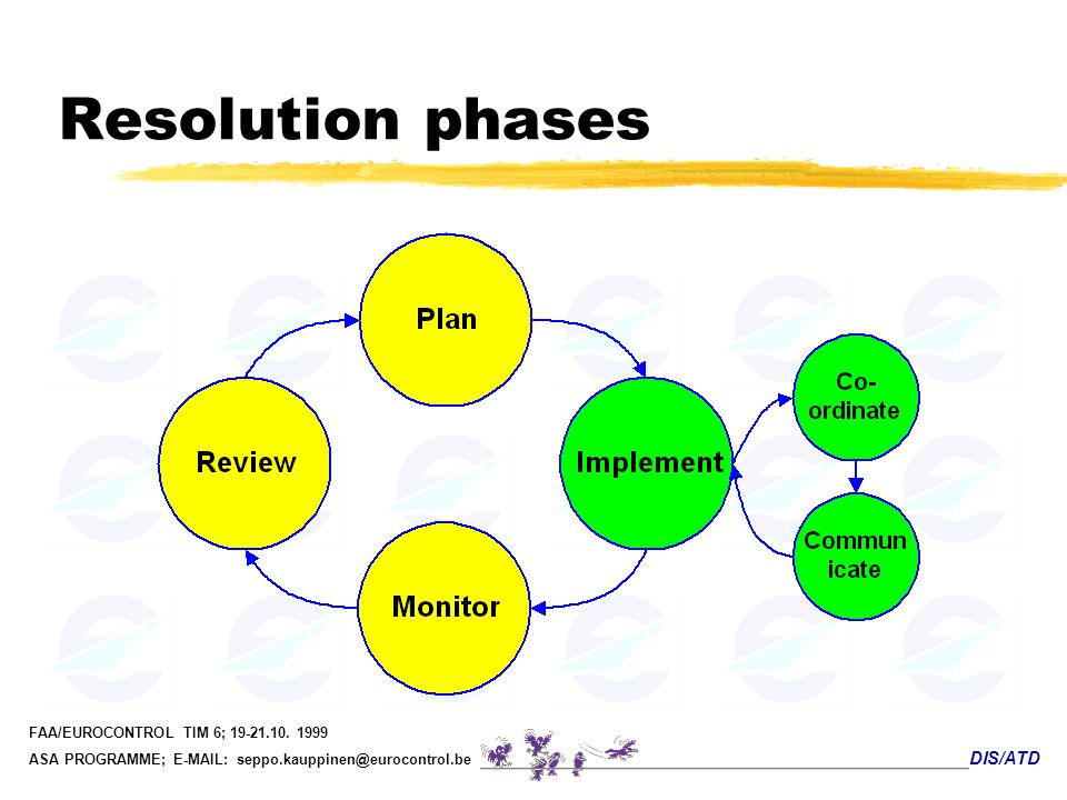 Resolution phases