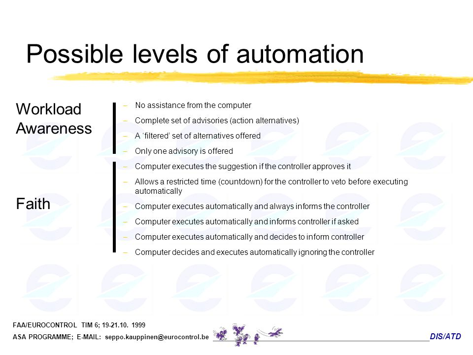 Possible levels of automation