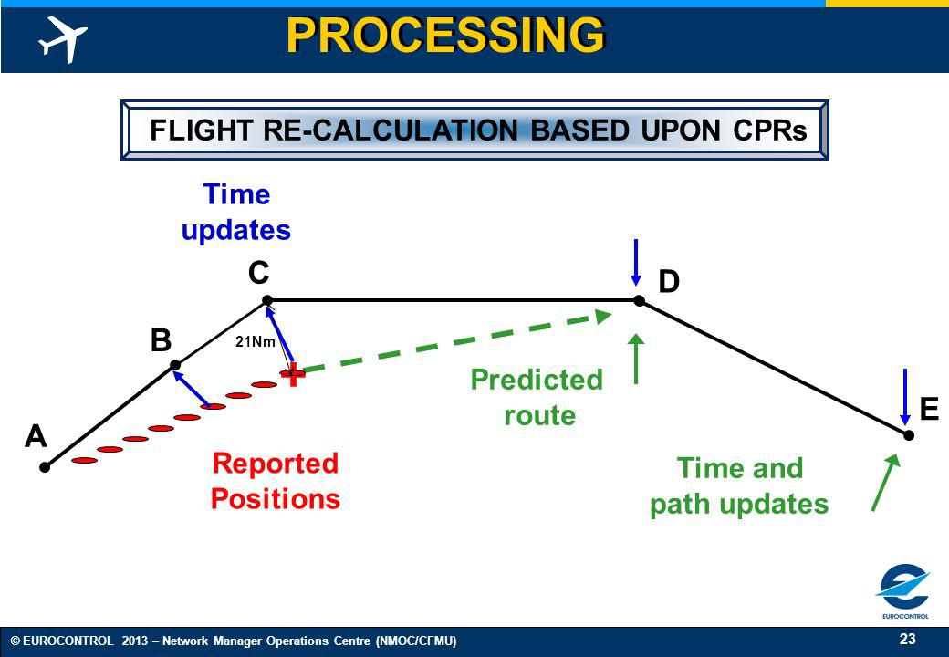 FLIGHT RE-CALCULATION BASED UPON CPRs
