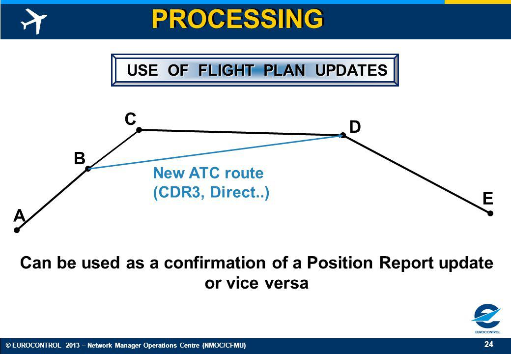 PROCESSING USE OF FLIGHT PLAN UPDATES. C. D. New ATC route. (CDR3, Direct..) B. E. A.