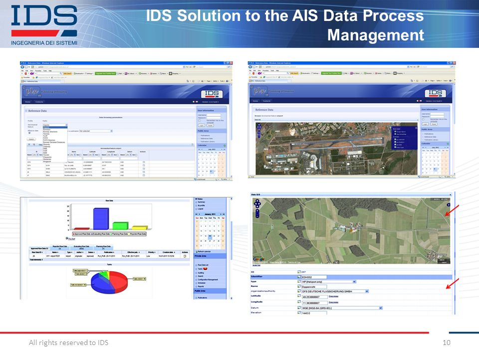 IDS Solution to the AIS Data Process Management