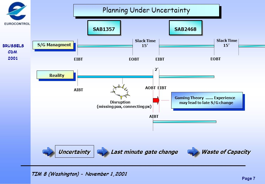 Planning Under Uncertainty