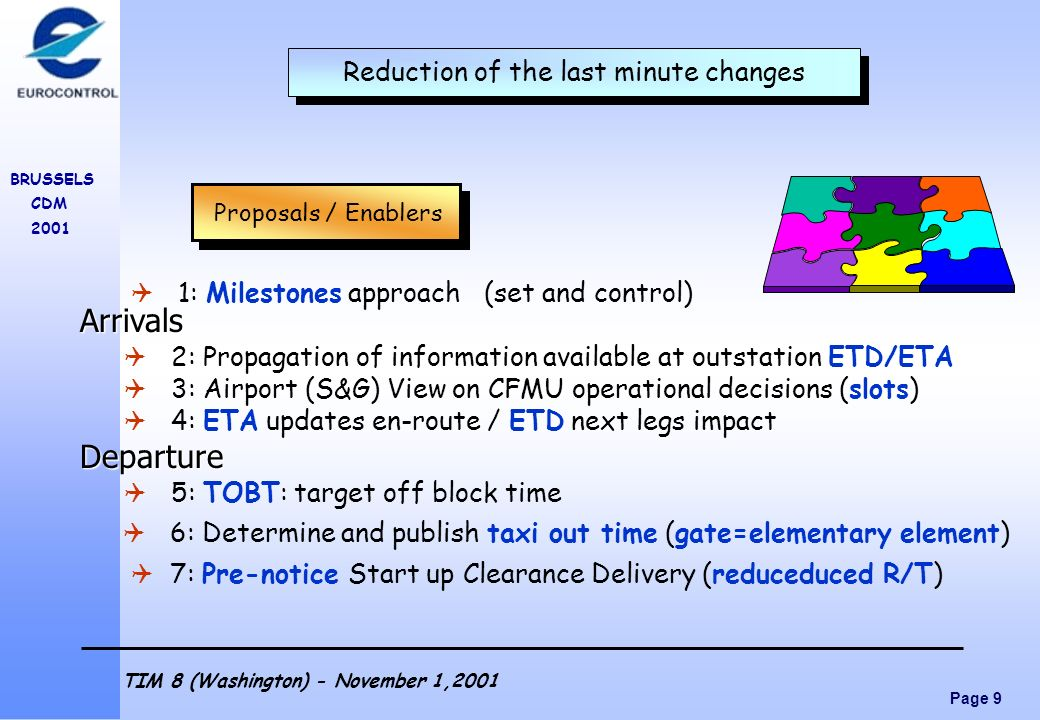 Reduction of the last minute changes