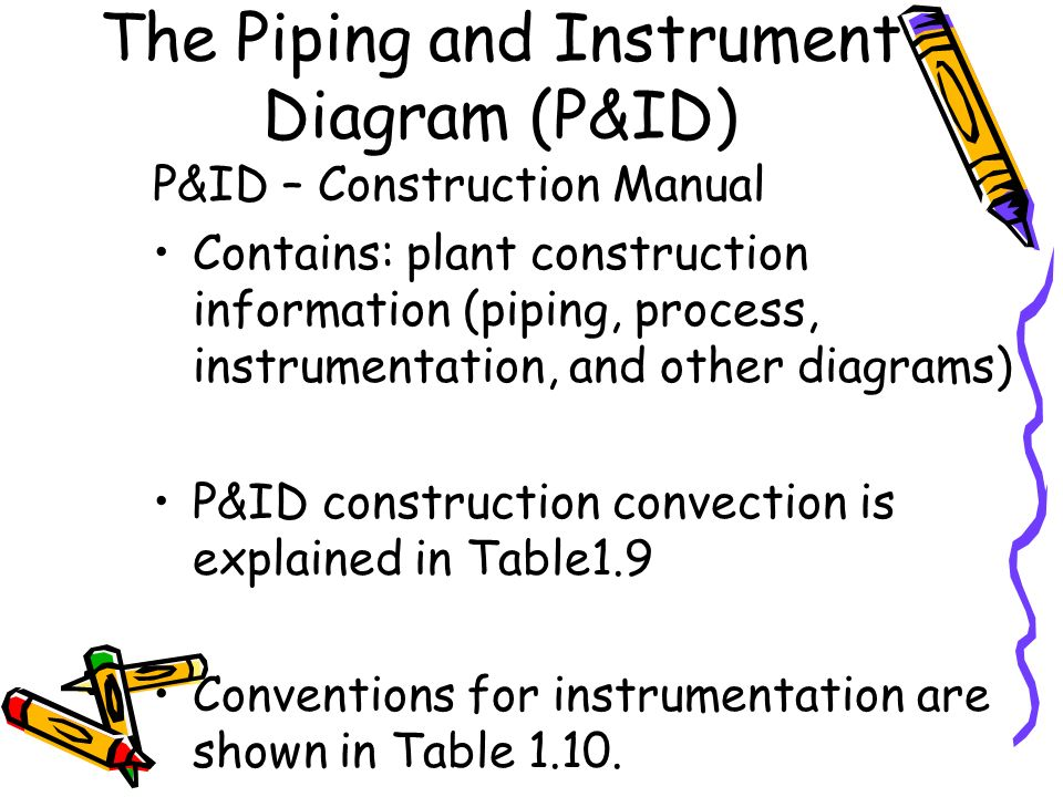 bioprocess diagrams including pfd and p id ppt video online download rh slideplayer com
